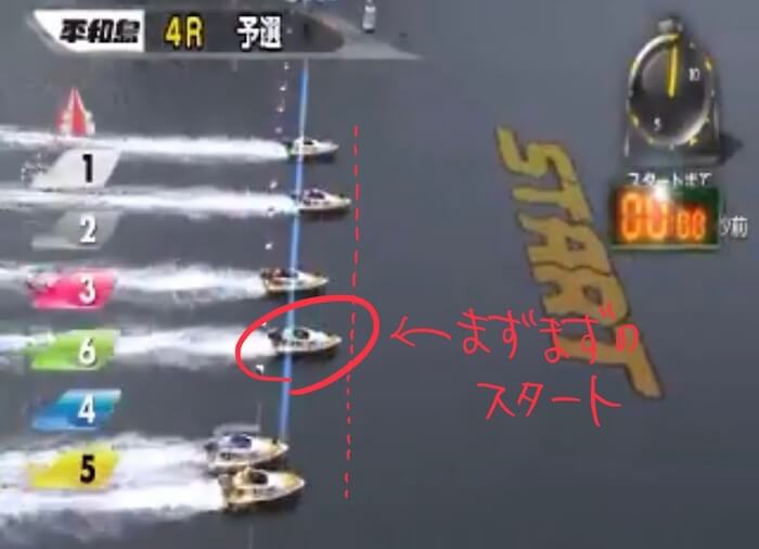 ボートレース平和島の必勝法を検証③:レースの結果はいかに「展開①:スタートはまずまず」