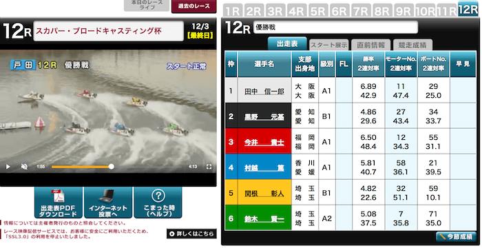 ボートレース:インが堅く勝てるレースの例