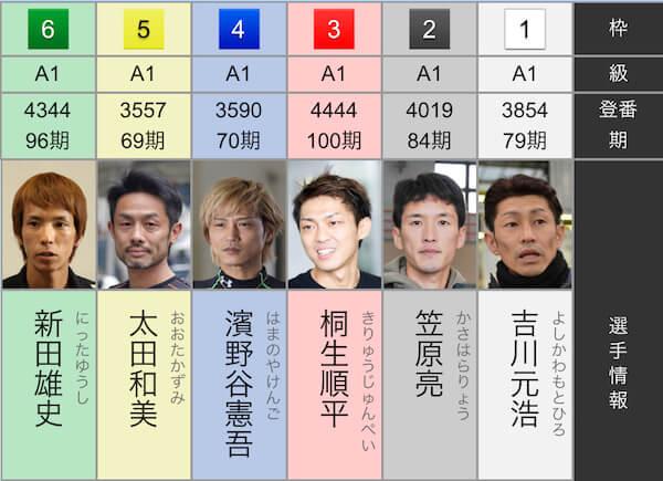 2018年12月19日賞金王トライアル戦