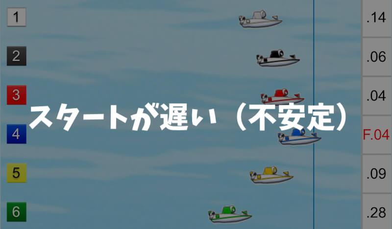 【競艇】女子戦が荒れやすい理由①:スタートが遅い