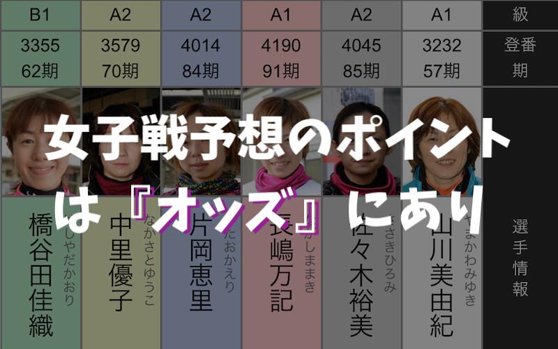 【競艇】女子戦攻略のコツは『オッズ』にあり【予想の仕方+実例】