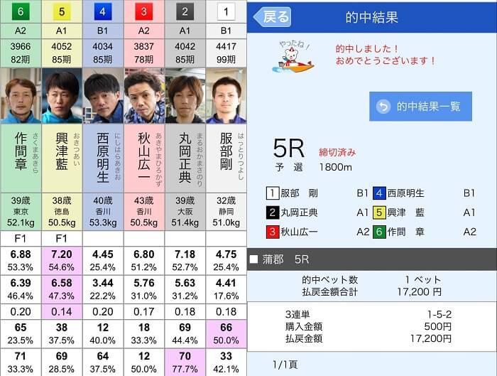 2019年5月26日蒲郡5R(17:14~)