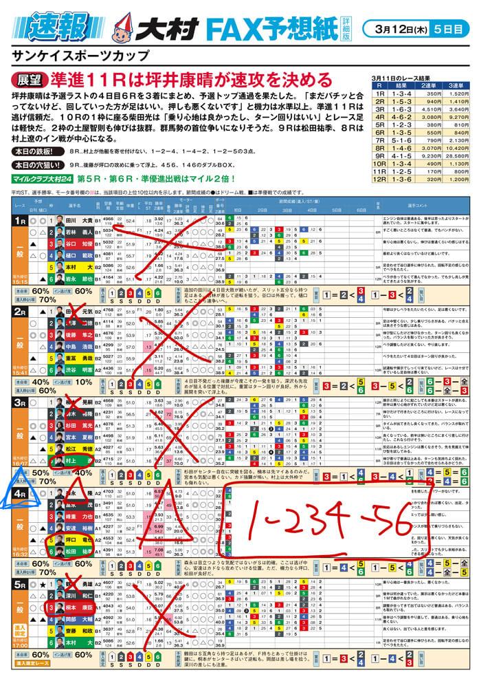 2020年3月12日ボートレース大村の前日予想1R~6R