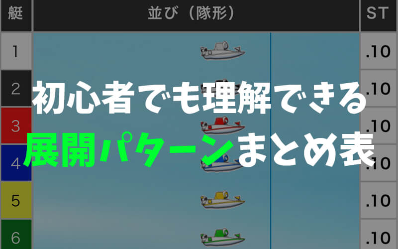 ボートレースの予想で使える!展開パターンまとめ【一覧表】