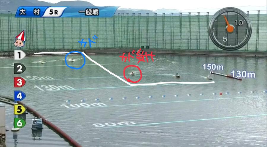 【ボートレース・競艇】4コース最大の武器は4カド
