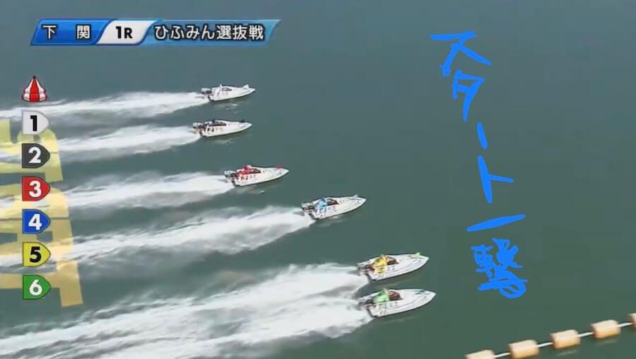 【ボートレース・競艇】4コースの決まり手で一番多いのがまくり