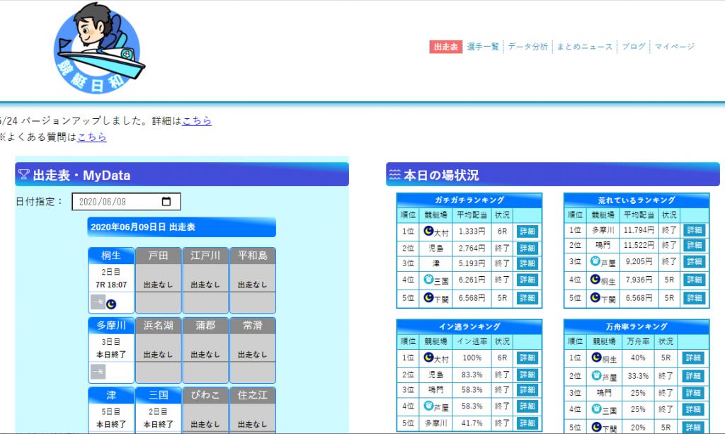 ボートレース情報データサイト「競艇日和(きょうていびより)」