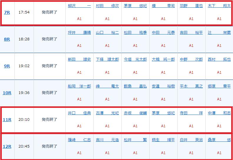 大村開催(2020年6月4日~6月9日)の開設68周年記念「海の王者決定戦」7R~12R出走表